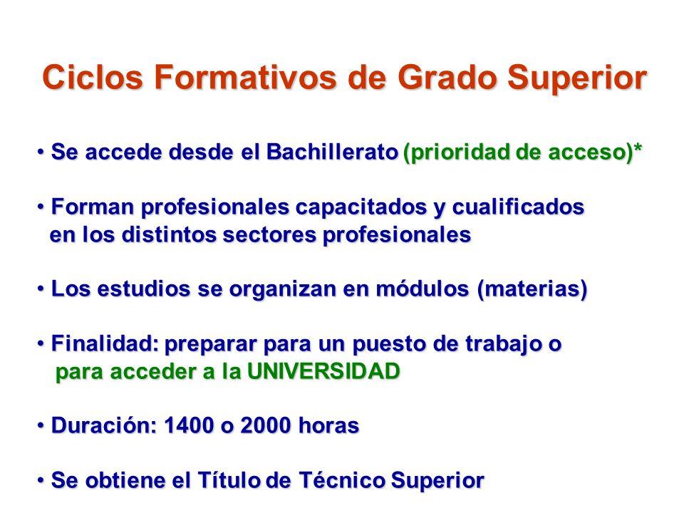 Ciclos Formativos de Grado Superior Se accede desde el Bachillerato (prioridad de acceso)* Se accede desde el Bachillerato (prioridad de acceso)* Form