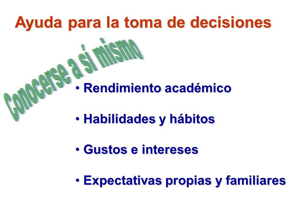 Ayuda para la toma de decisiones R Rendimiento académico H Habilidades y hábitos G Gustos e intereses E Expectativas propias y familiares