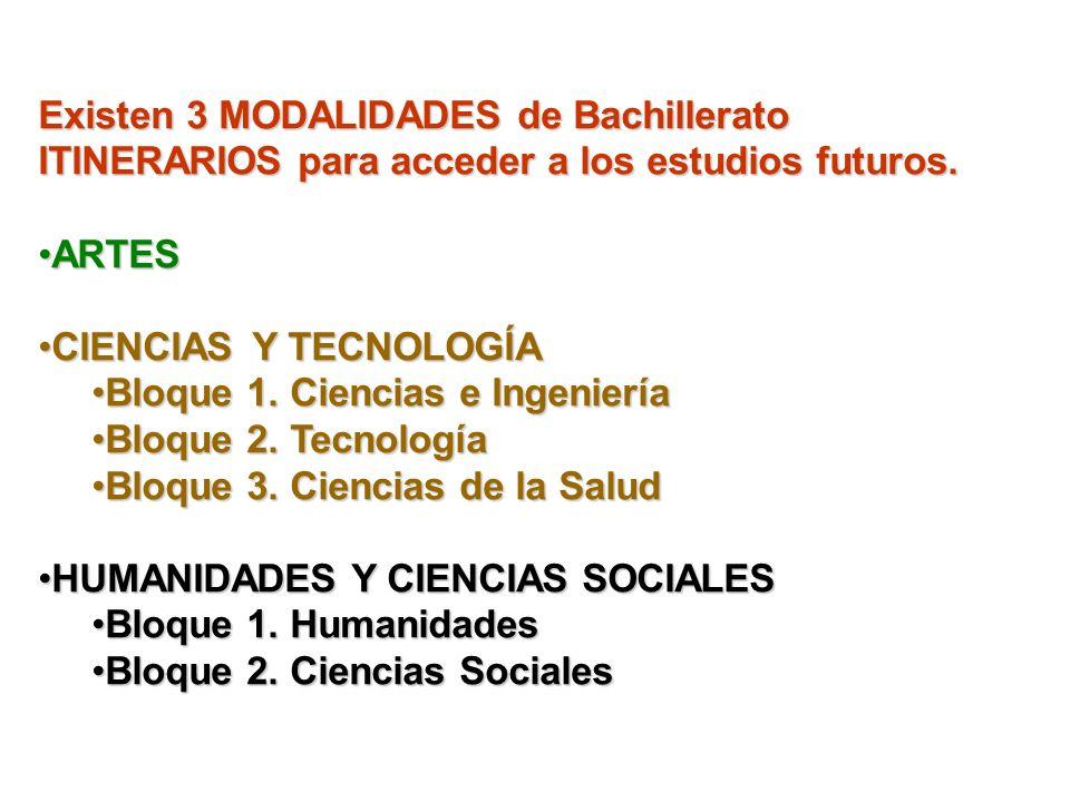 Existen 3 MODALIDADES de Bachillerato ITINERARIOS para acceder a los estudios futuros. ARTESARTES CIENCIAS Y TECNOLOGÍACIENCIAS Y TECNOLOGÍA Bloque 1.