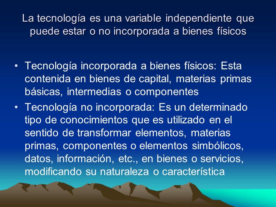 La tecnología es una variable independiente que puede estar o no incorporada a bienes físicos Tecnología incorporada a bienes físicos: Esta contenida