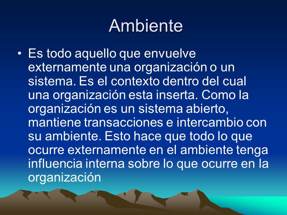 Ambiente Es todo aquello que envuelve externamente una organización o un sistema. Es el contexto dentro del cual una organización esta inserta. Como l