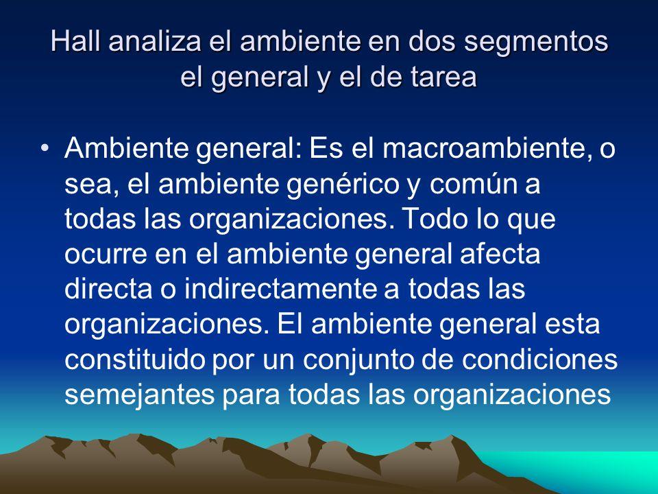Hall analiza el ambiente en dos segmentos el general y el de tarea Ambiente general: Es el macroambiente, o sea, el ambiente genérico y común a todas