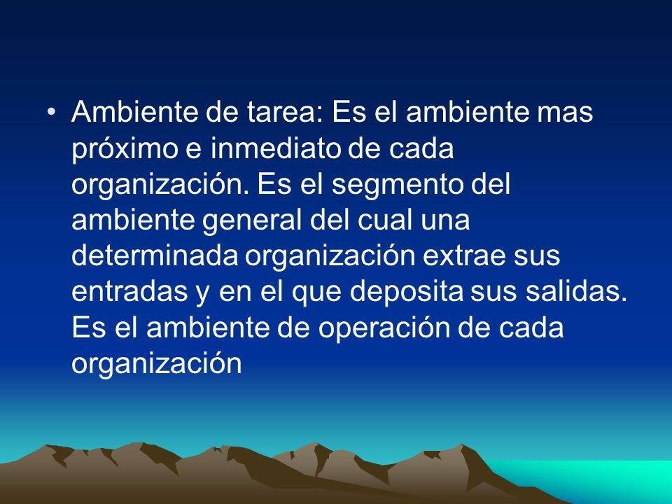 Ambiente de tarea: Es el ambiente mas próximo e inmediato de cada organización. Es el segmento del ambiente general del cual una determinada organizac