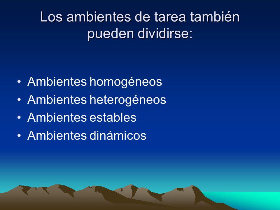 Los ambientes de tarea también pueden dividirse: Ambientes homogéneos Ambientes heterogéneos Ambientes estables Ambientes dinámicos