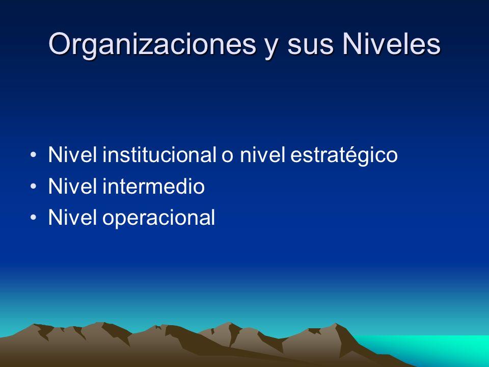 Organizaciones y sus Niveles Nivel institucional o nivel estratégico Nivel intermedio Nivel operacional