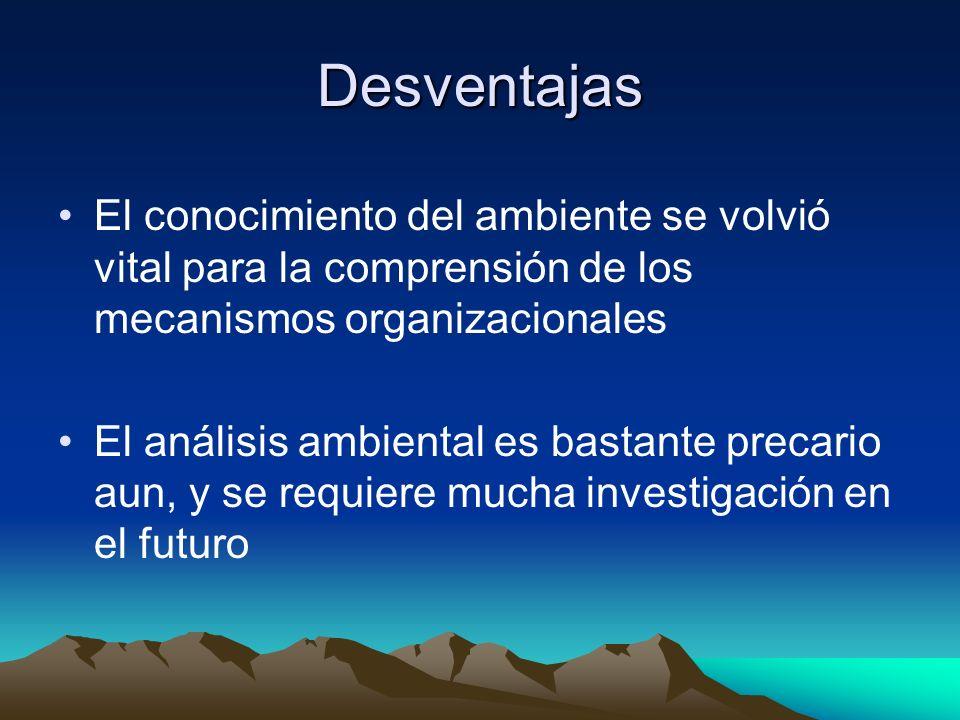 Desventajas El conocimiento del ambiente se volvió vital para la comprensión de los mecanismos organizacionales El análisis ambiental es bastante prec