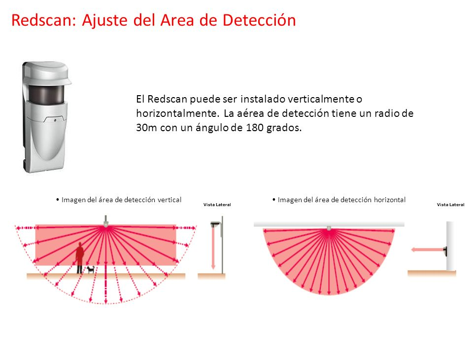 El Redscan puede ser instalado verticalmente o horizontalmente. La aérea de detección tiene un radio de 30m con un ángulo de 180 grados. Redscan: Ajus