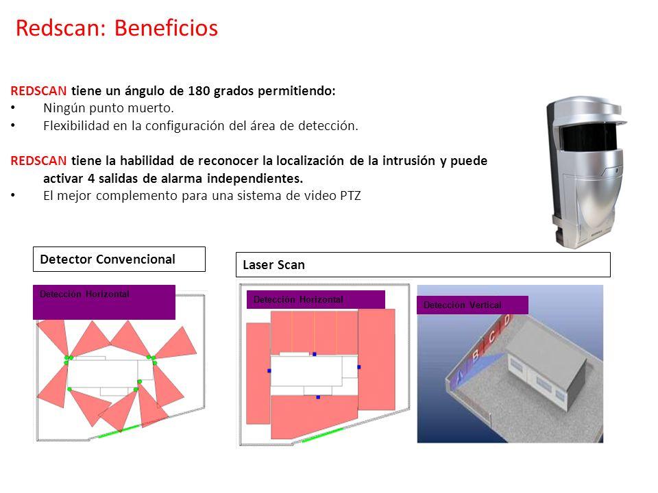 Detector Convencional Laser Scan REDSCAN tiene un ángulo de 180 grados permitiendo: Ningún punto muerto. Flexibilidad en la configuración del área de