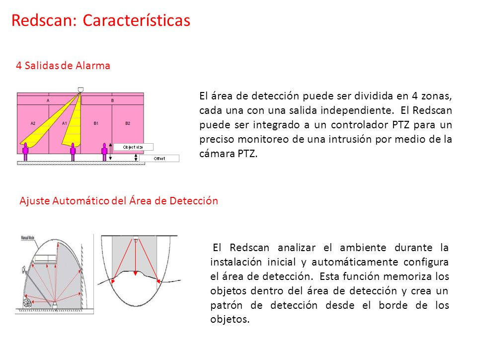 Ajuste Automático del Área de Detección 4 Salidas de Alarma El área de detección puede ser dividida en 4 zonas, cada una con una salida independiente.