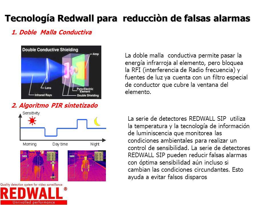 Tecnología Redwall para reducciòn de falsas alarmas 2. Algoritmo PIR sintetizado 1. Doble Malla Conductiva La serie de detectores REDWALL SIP utiliza