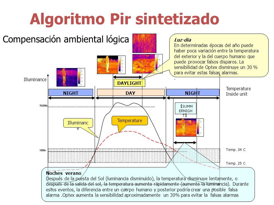 Illuminanc e Temperature Compensación ambiental lógica NIGHT DAY DAYLIGHT SUMM ERNIGH T Illuminance Noches verano Después de la puesta del Sol (lumina