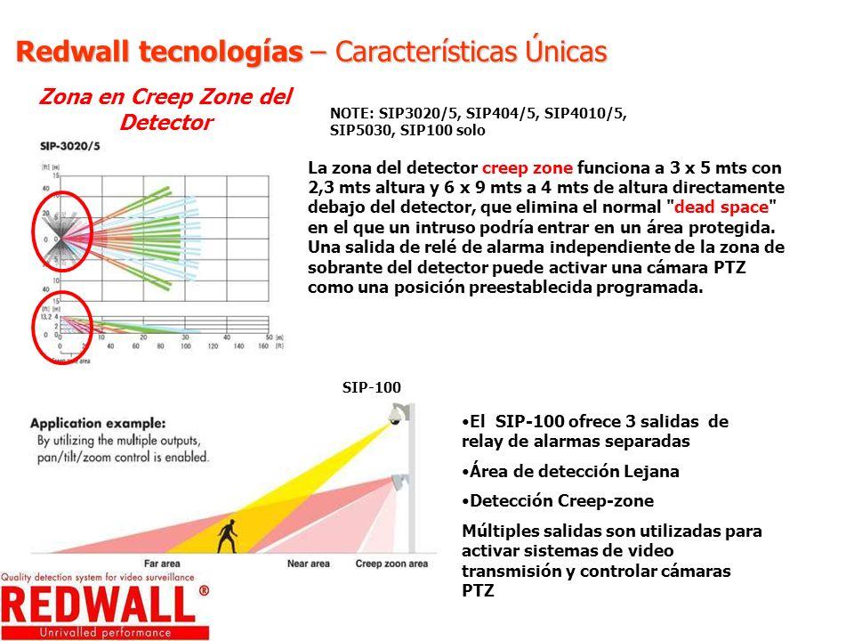 Redwall tecnologías – Características Únicas SIP-100 Zona en Creep Zone del Detector NOTE: SIP3020/5, SIP404/5, SIP4010/5, SIP5030, SIP100 solo La zon