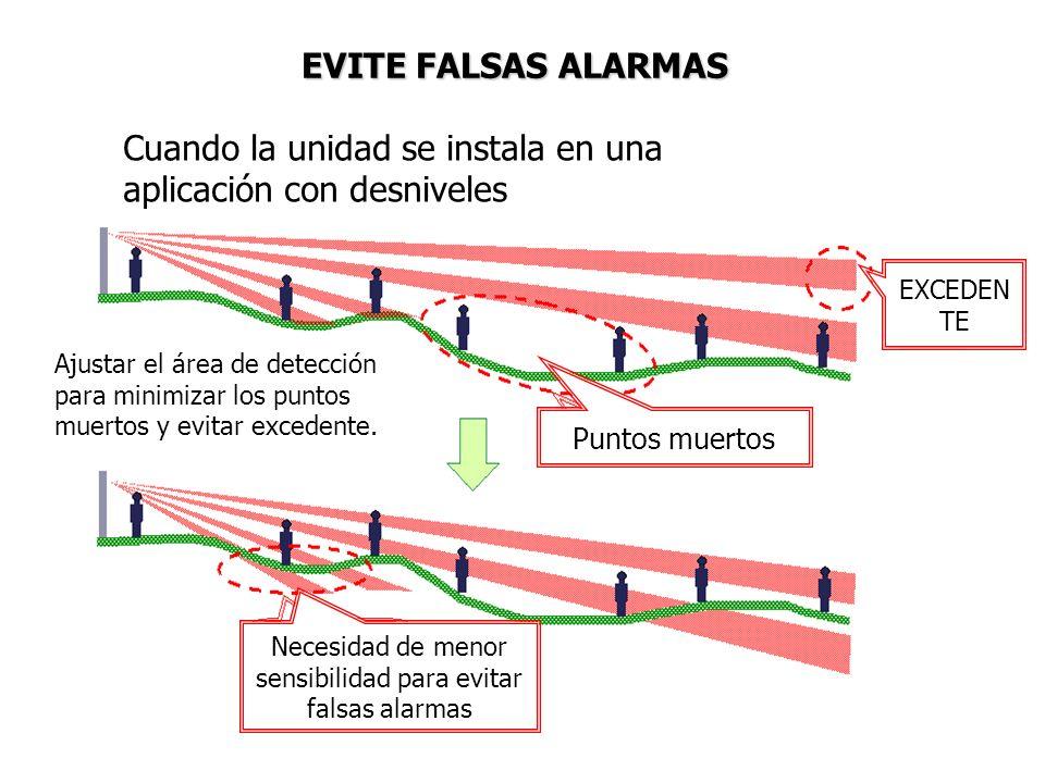 EVITE FALSAS ALARMAS Cuando la unidad se instala en una aplicación con desniveles Puntos muertos EXCEDEN TE Necesidad de menor sensibilidad para evita