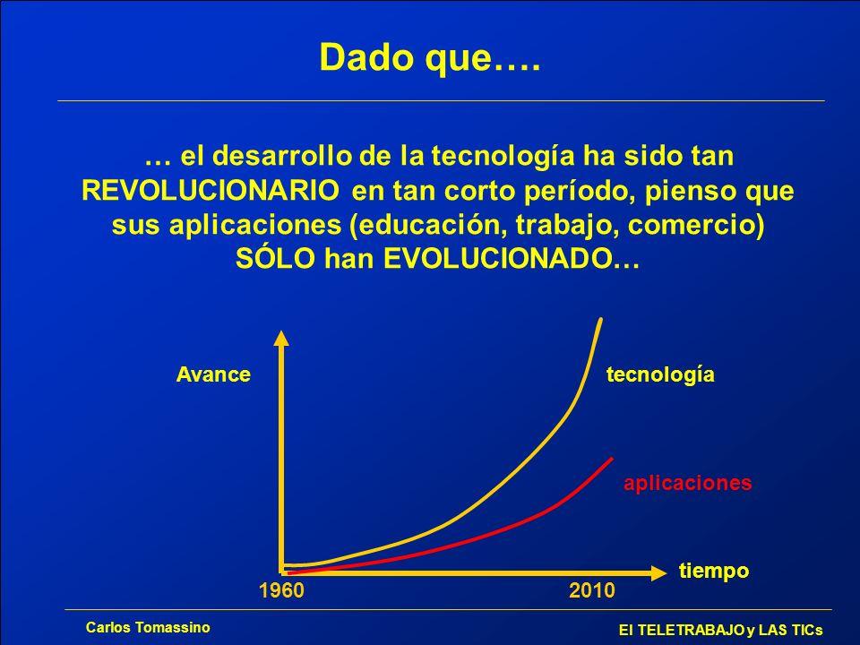 Carlos Tomassino El TELETRABAJO y LAS TICs Dado que…. … el desarrollo de la tecnología ha sido tan REVOLUCIONARIO en tan corto período, pienso que sus