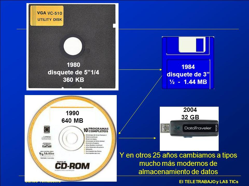 Carlos Tomassino El TELETRABAJO y LAS TICs 1980 disquete de 51/4 360 KB 1984 disquete de 3 ½ - 1.44 MB 1990 640 MB 2004 32 GB Y en otros 25 años cambi