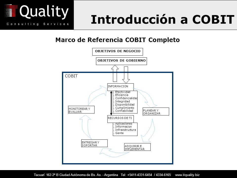 Marco de Referencia COBIT Completo. Efectividad. Eficiencia. Confidencialidad. Integridad. Disponibilidad. Cumplimiento. Confiabilidad INFORMACION MON