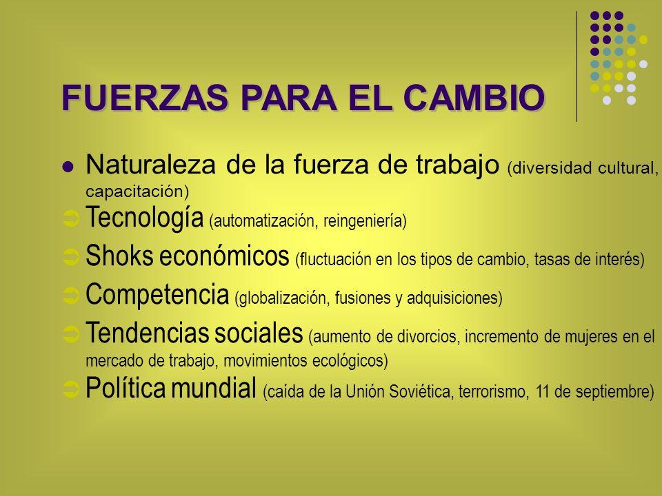 FUERZAS PARA EL CAMBIO Naturaleza de la fuerza de trabajo (diversidad cultural, capacitación) Tecnología (automatización, reingeniería) Shoks económic