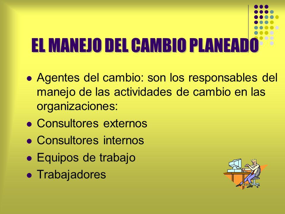 Agentes del cambio: son los responsables del manejo de las actividades de cambio en las organizaciones: Consultores externos Consultores internos Equi