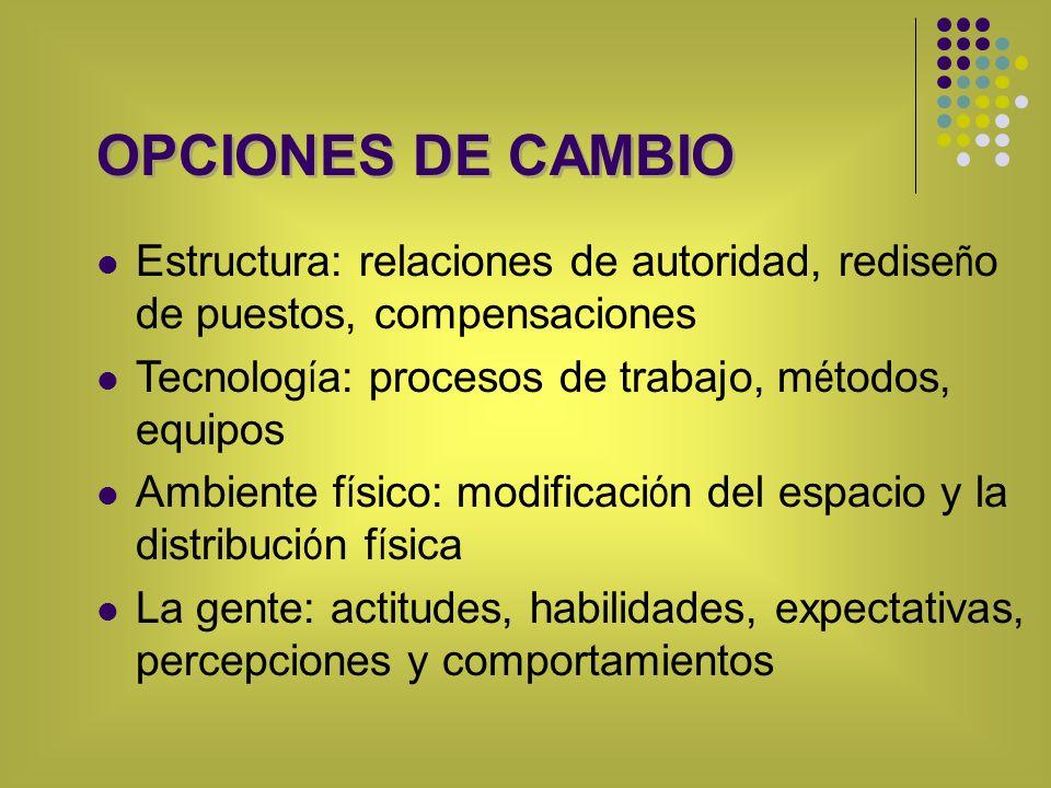 OPCIONES DE CAMBIO Estructura: relaciones de autoridad, redise ñ o de puestos, compensaciones Tecnolog í a: procesos de trabajo, m é todos, equipos Am