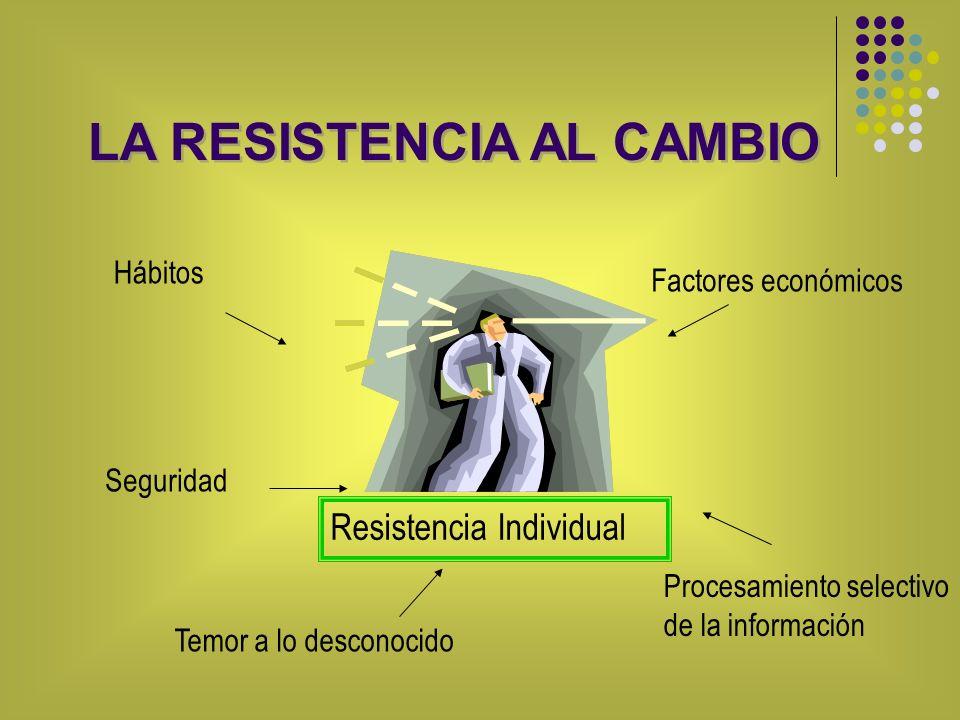 LA RESISTENCIA AL CAMBIO Hábitos Seguridad Factores económicos Temor a lo desconocido Procesamiento selectivo de la información Resistencia Individual