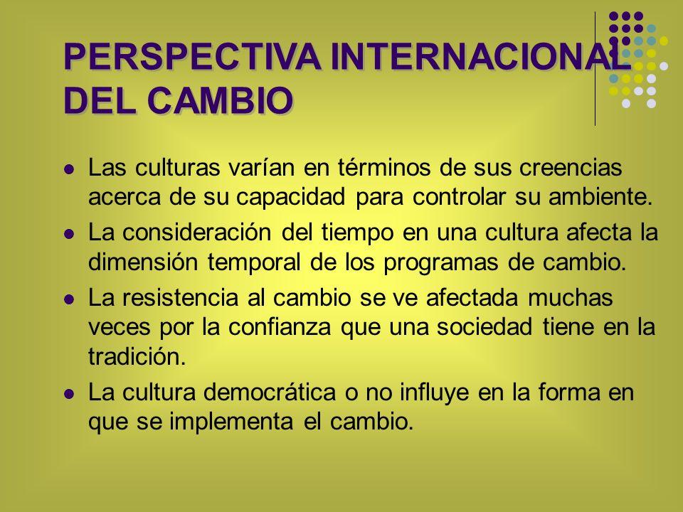PERSPECTIVA INTERNACIONAL DEL CAMBIO Las culturas varían en términos de sus creencias acerca de su capacidad para controlar su ambiente. La considerac