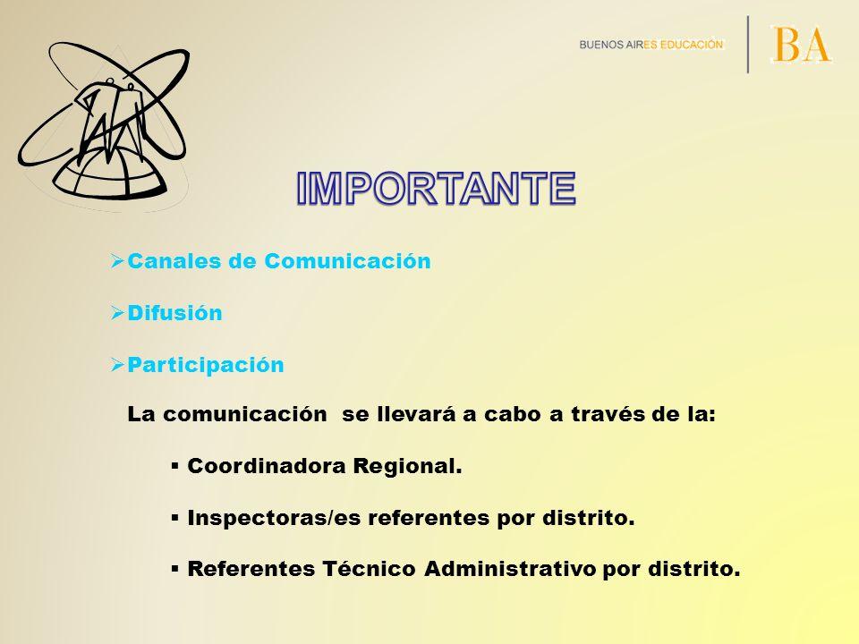Canales de Comunicación Difusión Participación La comunicación se llevará a cabo a través de la: Coordinadora Regional. Inspectoras/es referentes por