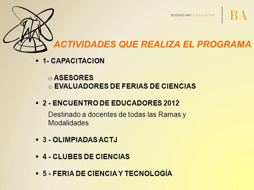 ACTIVIDADES QUE REALIZA EL PROGRAMA 1- CAPACITACION o ASESORES o EVALUADORES DE FERIAS DE CIENCIAS 2 - ENCUENTRO DE EDUCADORES 2012 Destinado a docent
