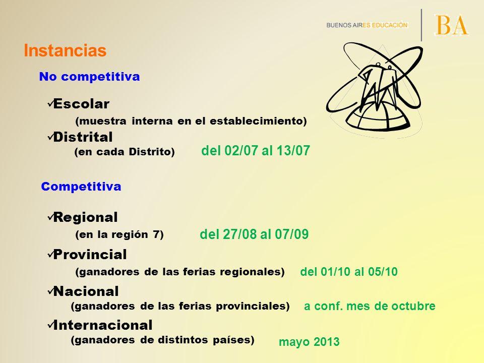 Escolar (muestra interna en el establecimiento) Distrital (en cada Distrito) No competitiva Competitiva Regional (en la región 7) Provincial (ganadore