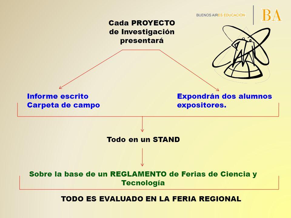 Cada PROYECTO de Investigación presentará Informe escrito Carpeta de campo Expondrán dos alumnos expositores. Todo en un STAND Sobre la base de un REG