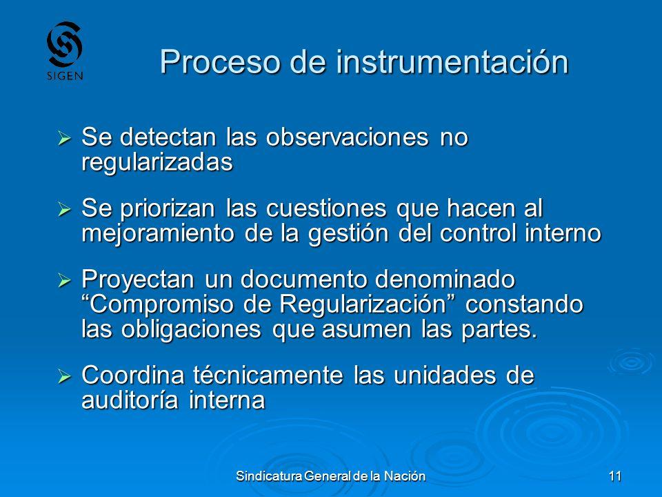 Sindicatura General de la Nación11 Proceso de instrumentación Se detectan las observaciones no regularizadas Se detectan las observaciones no regulari
