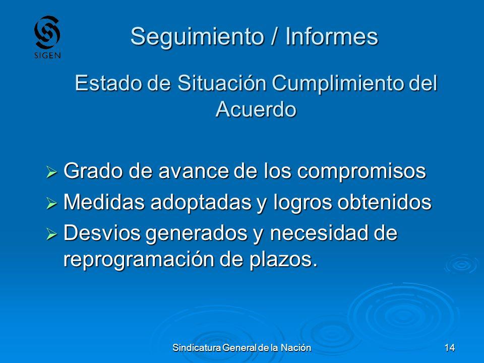 Sindicatura General de la Nación14 Seguimiento / Informes Grado de avance de los compromisos Grado de avance de los compromisos Medidas adoptadas y lo
