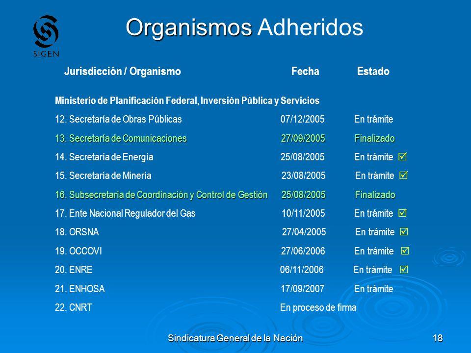 Sindicatura General de la Nación18 Ministerio de Planificación Federal, Inversión Pública y Servicios 12. Secretaría de Obras Públicas 07/12/2005 En t