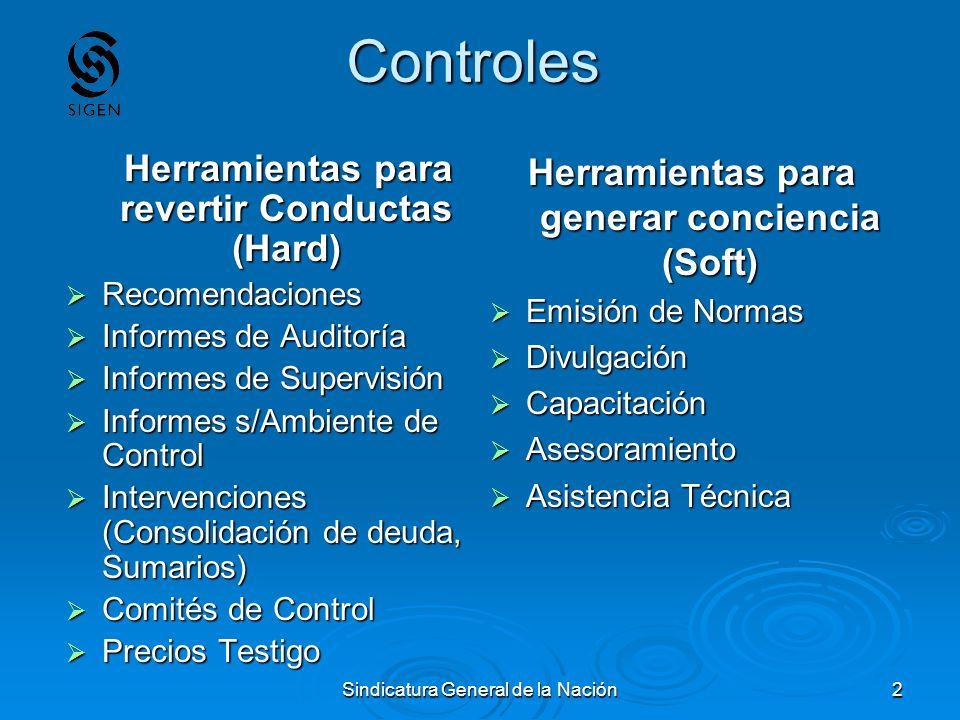 2Controles Herramientas para revertir Conductas (Hard) Herramientas para revertir Conductas (Hard) Recomendaciones Recomendaciones Informes de Auditor