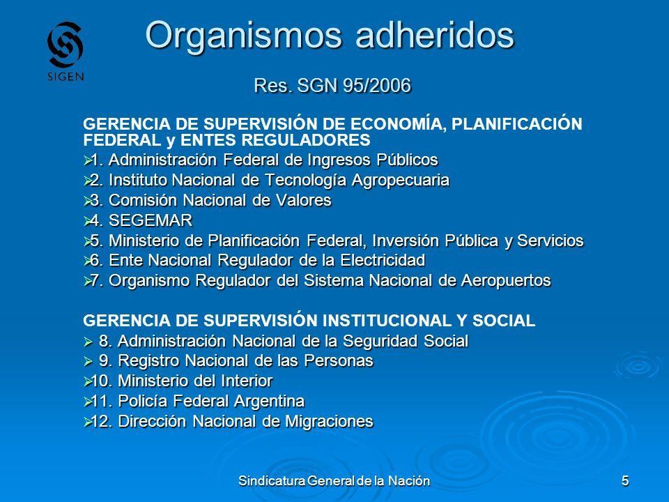 Sindicatura General de la Nación5 Organismos adheridos Res. SGN 95/2006 GERENCIA DE SUPERVISIÓN DE ECONOMÍA, PLANIFICACIÓN FEDERAL y ENTES REGULADORES