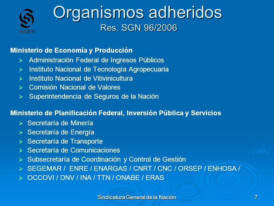Sindicatura General de la Nación7 Organismos adheridos Res. SGN 96/2006 Administración Federal de Ingresos Públicos Instituto Nacional de Tecnología A