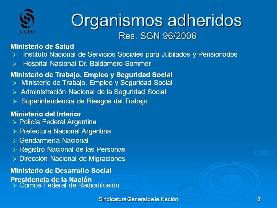 Sindicatura General de la Nación8 Organismos adheridos Res. SGN 96/2006 Instituto Nacional de Servicios Sociales para Jubilados y Pensionados Hospital
