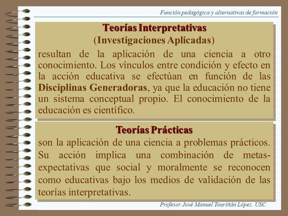 Función pedagógica y alternativas de formación Teorías Interpretativas (Investigaciones Aplicadas) resultan de la aplicación de una ciencia a otro con