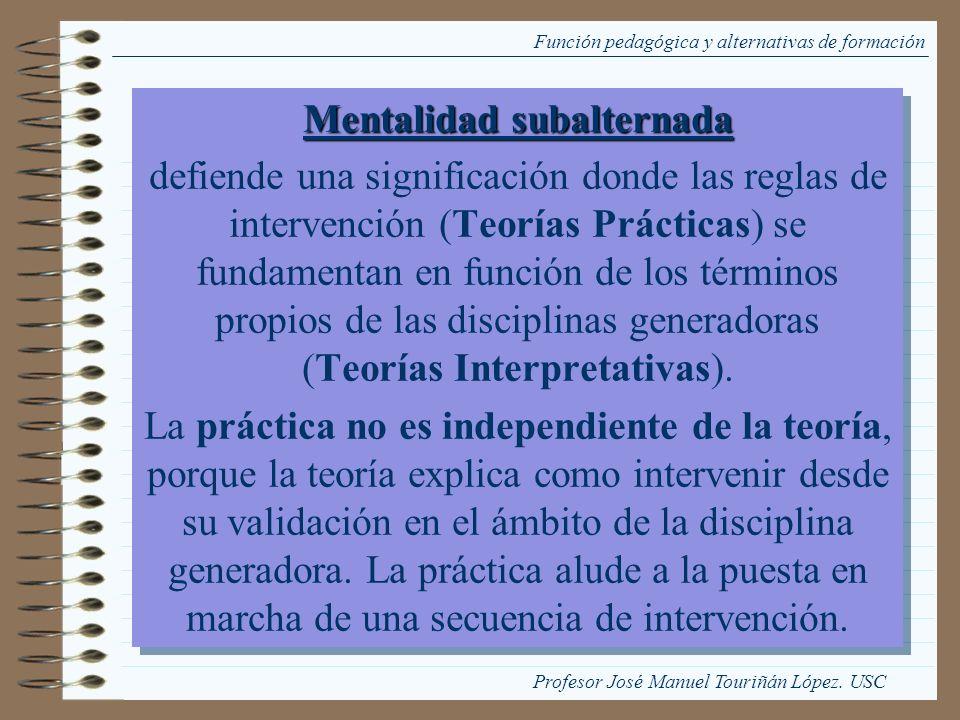 Función pedagógica y alternativas de formación Mentalidad subalternada defiende una significación donde las reglas de intervención (Teorías Prácticas)