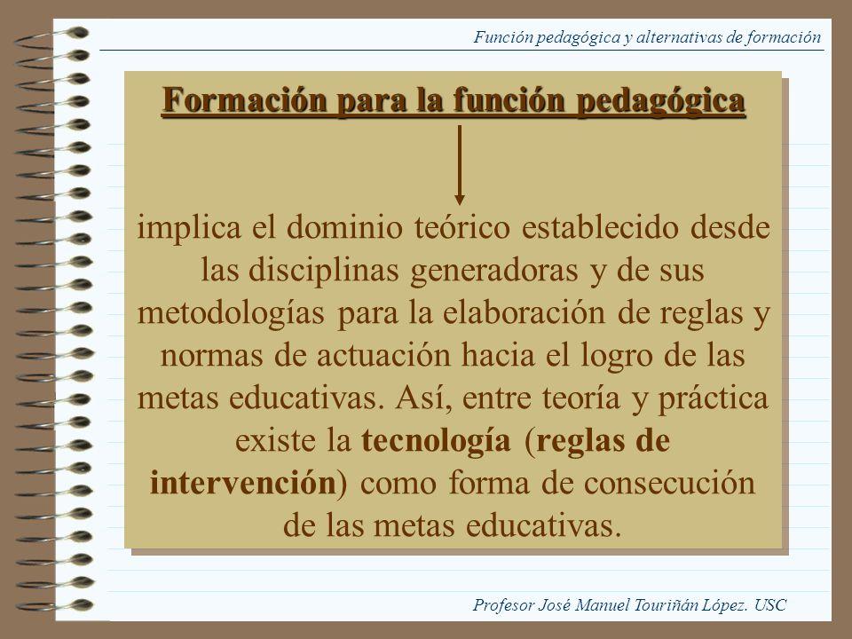 Función pedagógica y alternativas de formación Formación para la función pedagógica implica el dominio teórico establecido desde las disciplinas gener