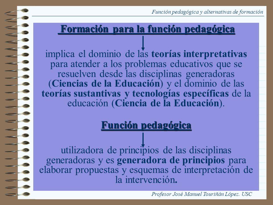 Función pedagógica y alternativas de formación Formación para la función pedagógica Formación para la función pedagógica implica el dominio de las teo