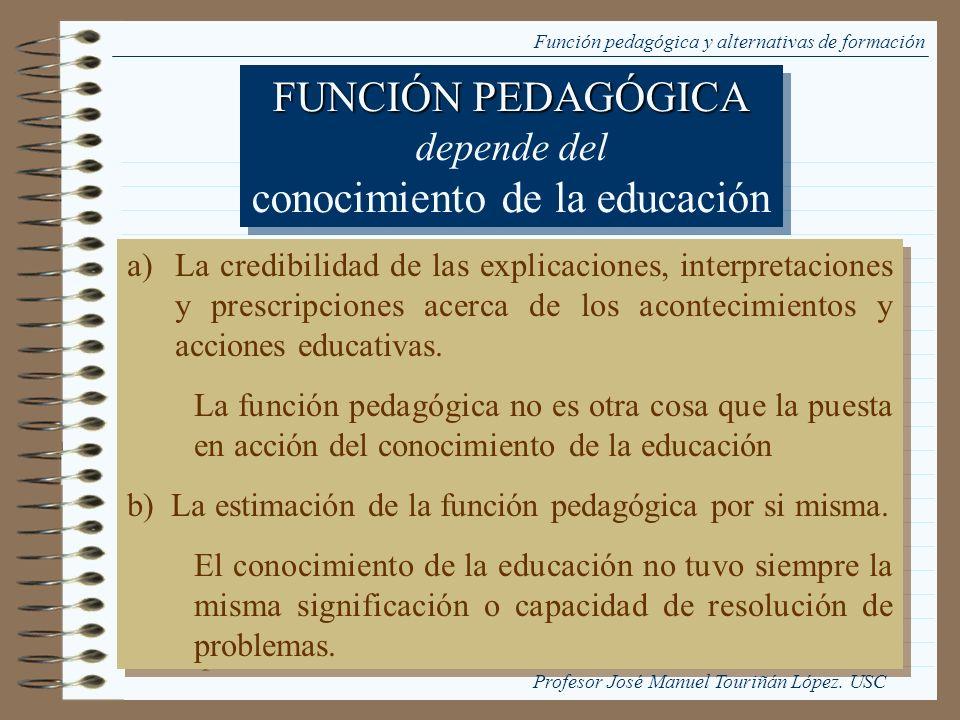 Función pedagógica y alternativas de formación FUNCIÓN PEDAGÓGICA depende del conocimiento de la educación FUNCIÓN PEDAGÓGICA depende del conocimiento
