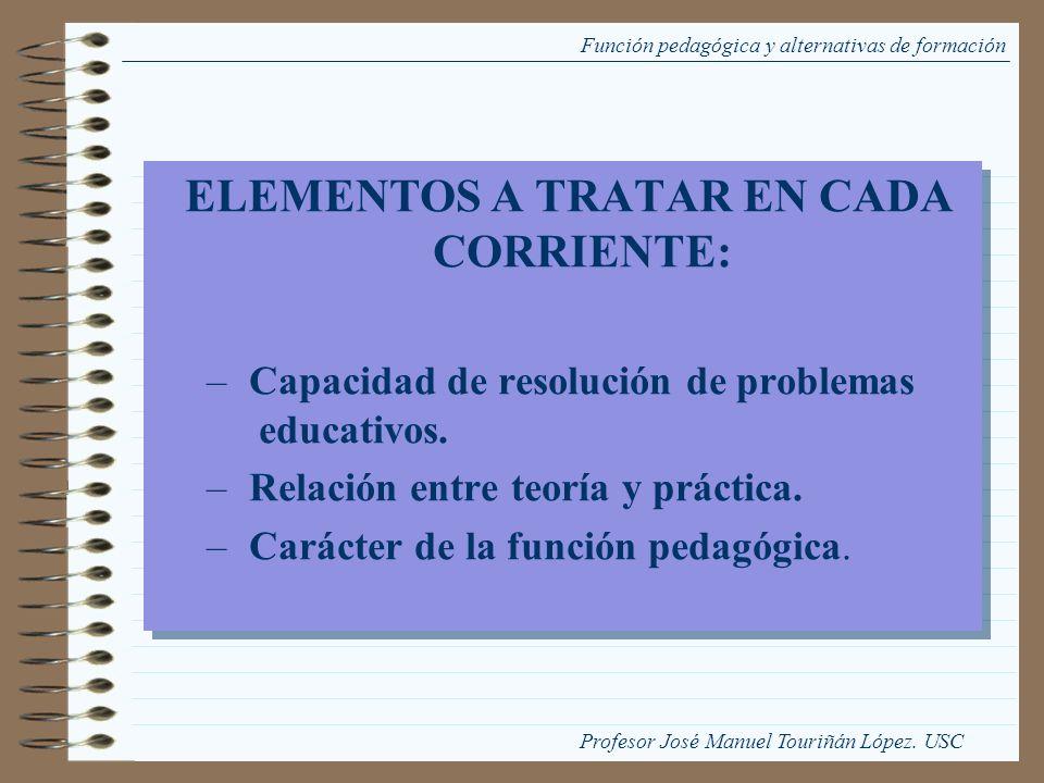 Función pedagógica y alternativas de formación ELEMENTOS A TRATAR EN CADA CORRIENTE: – Capacidad de resolución de problemas educativos. – Relación ent