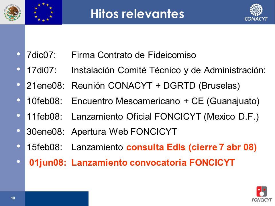 10 Hitos relevantes 7dic07: Firma Contrato de Fideicomiso 17di07:Instalación Comité Técnico y de Administración: 21ene08:Reunión CONACYT + DGRTD (Brus