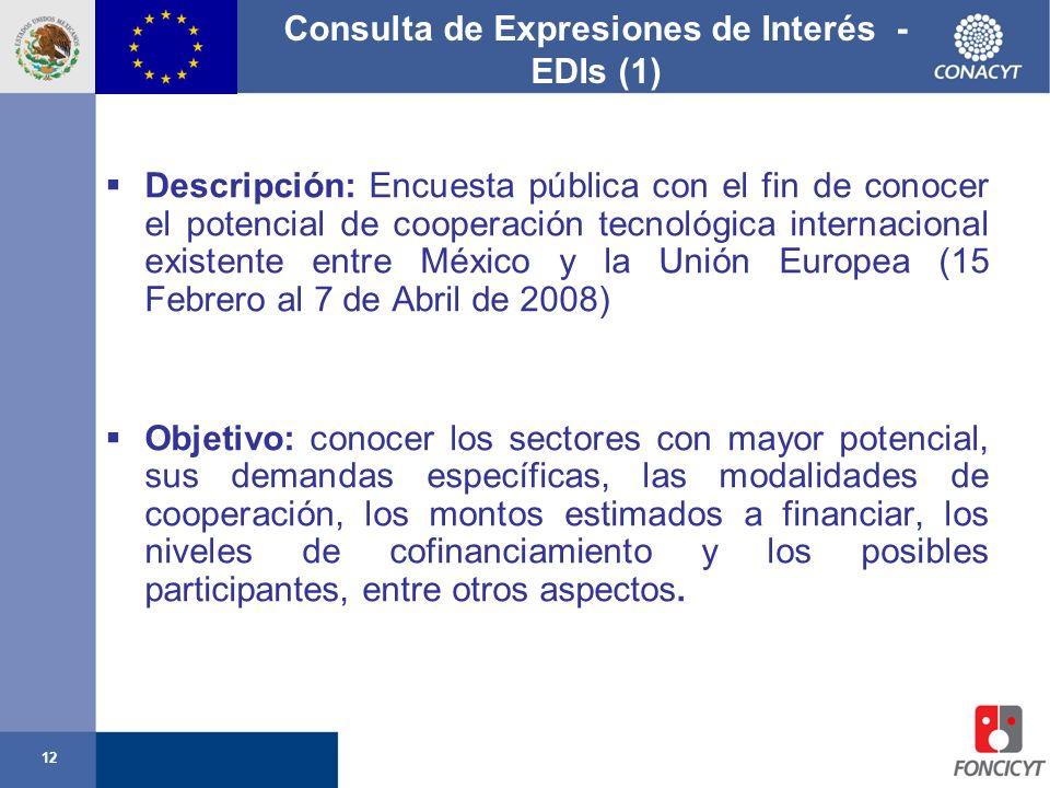 12 Consulta de Expresiones de Interés - EDIs (1) Descripción: Encuesta pública con el fin de conocer el potencial de cooperación tecnológica internaci