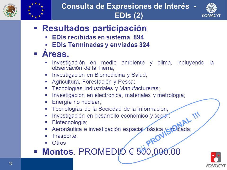 13 Consulta de Expresiones de Interés - EDIs (2) Resultados participación EDIs recibidas en sistema 894 EDIs Terminadas y enviadas 324 Áreas. Investig