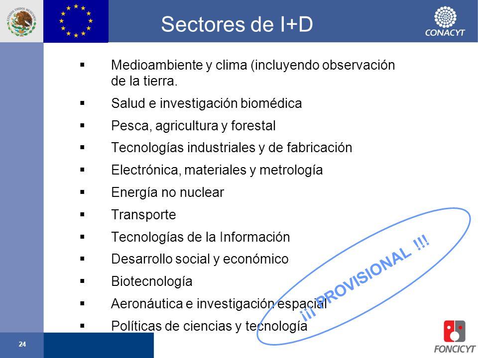 24 Sectores de I+D Medioambiente y clima (incluyendo observación de la tierra. Salud e investigación biomédica Pesca, agricultura y forestal Tecnologí