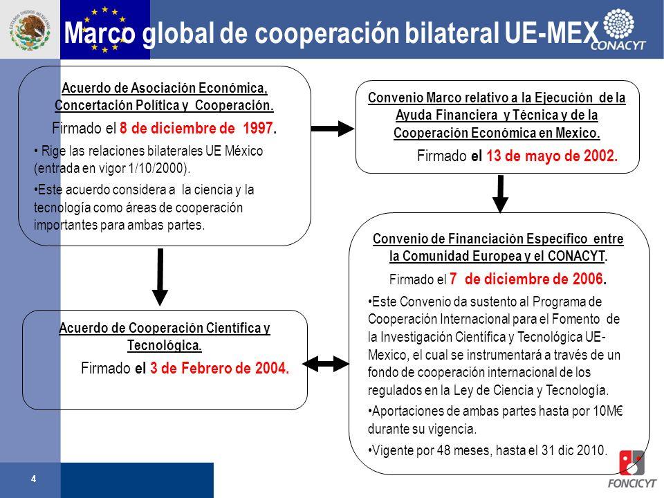 4 Acuerdo de Asociación Económica, Concertación Política y Cooperación. Firmado el 8 de diciembre de 1997. Rige las relaciones bilaterales UE México (