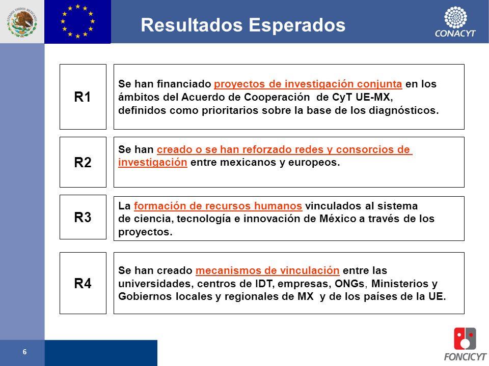 6 Resultados Esperados Se han financiado proyectos de investigación conjunta en los ámbitos del Acuerdo de Cooperación de CyT UE-MX, definidos como pr