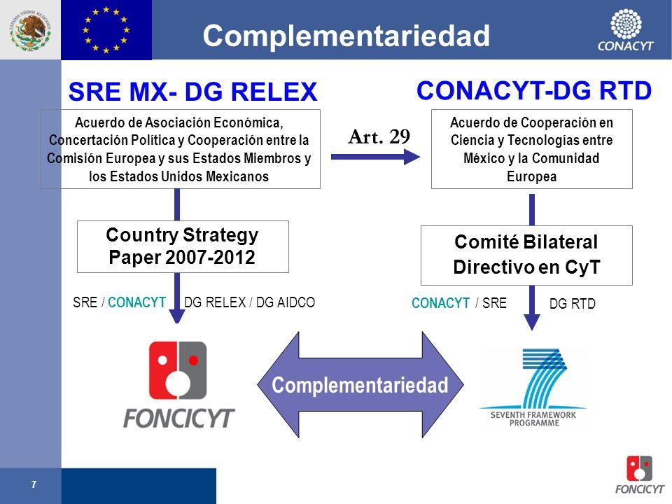 7 Complementariedad Acuerdo de Asociación Económica, Concertación Política y Cooperación entre la Comisión Europea y sus Estados Miembros y los Estado