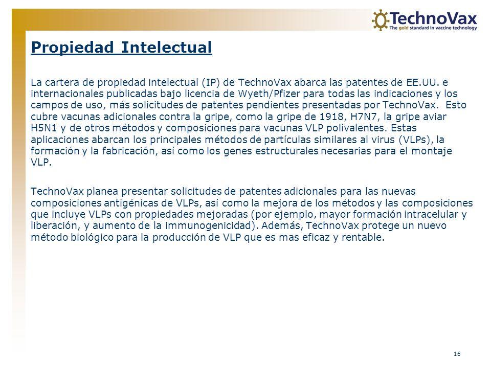 16 Propiedad Intelectual La cartera de propiedad intelectual (IP) de TechnoVax abarca las patentes de EE.UU. e internacionales publicadas bajo licenci